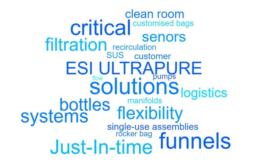 ESI Single Use assemblies